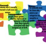 LGBTQIA puzzle graphic